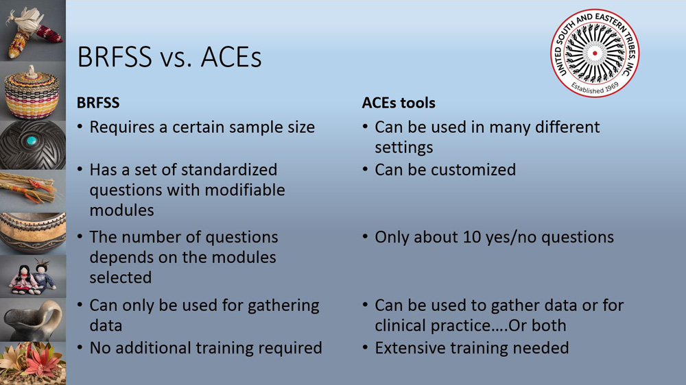 BRFSS and ACES write up