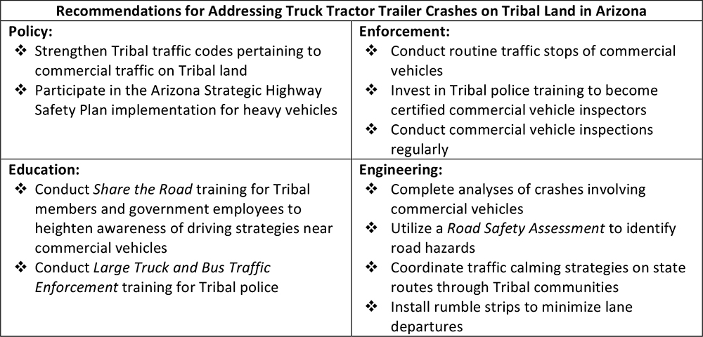 Recommendations for Addressing Truck Tractor Trailer Crashes on Tribal Land in Arizona