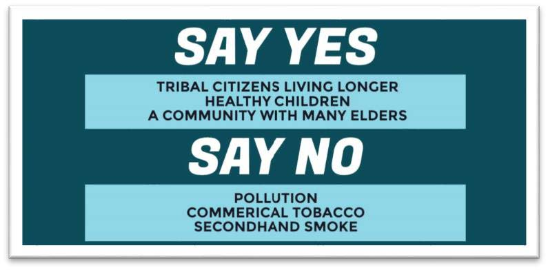 Say Yes, Say No