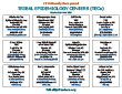 TEC Directors list